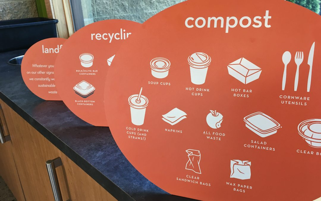 Compost / recycling / landfill Signage & Icons